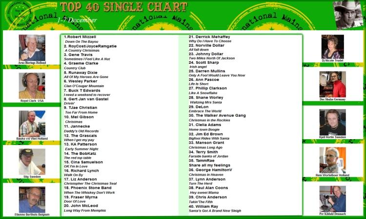 Top40 Dec 2013