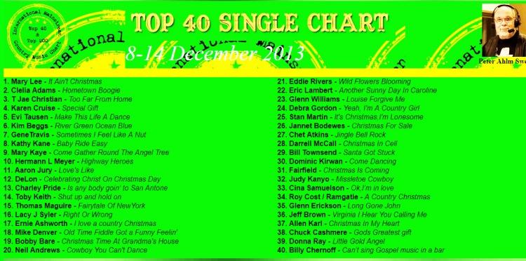 Top40 Jan 2014