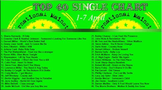 Top40 April 2014