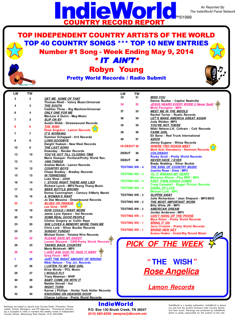 IW_CHART_WK_OF_MAY_9,_2014