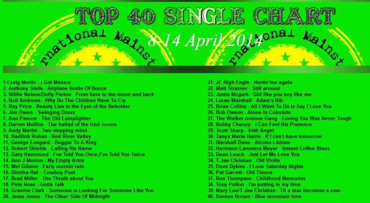 Top40May2014