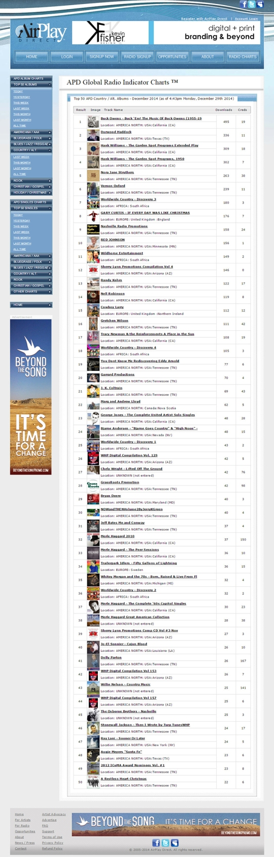 Dec 30 Country Chart 2014