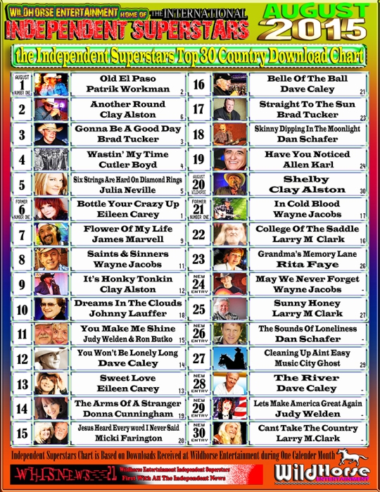 0055 - Independent Superstars Country Charts August 2015s