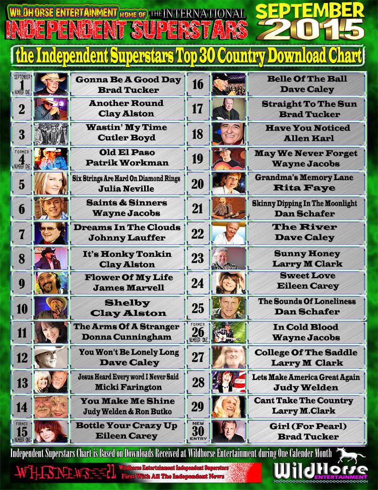 0056 - IDSS Country Charts September 2015 750