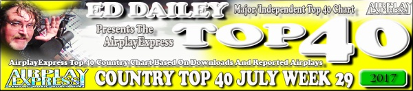 Country Top40 Airs on Nashvilles NBRN FM 11am | WHISNews21
